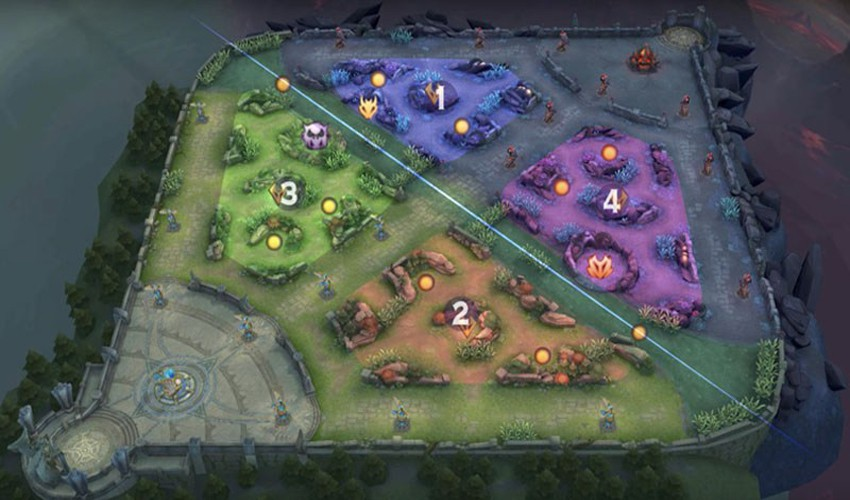 Fenomena Aplikasi Game MOBA: Pilih Mobile Legends atau Arena of Valor?