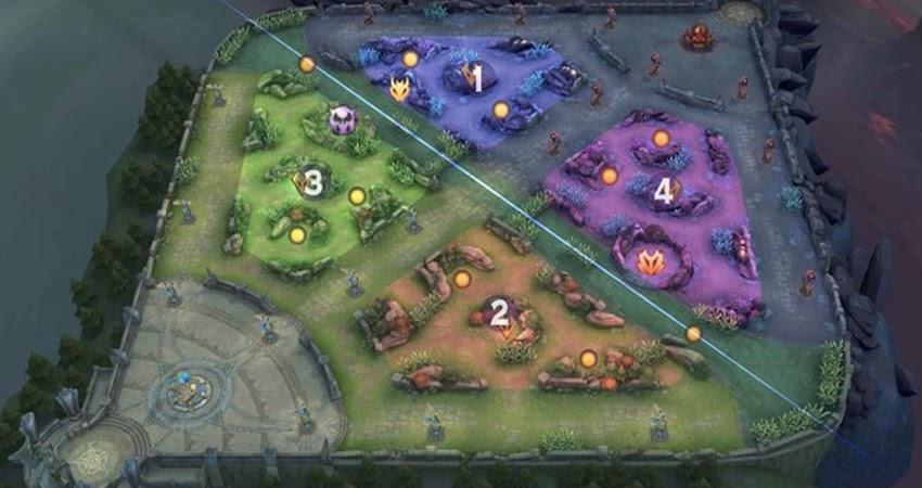 Fenomena Aplikasi Game MOBA: Pilih Mobile Legends atau Arena of Valor?