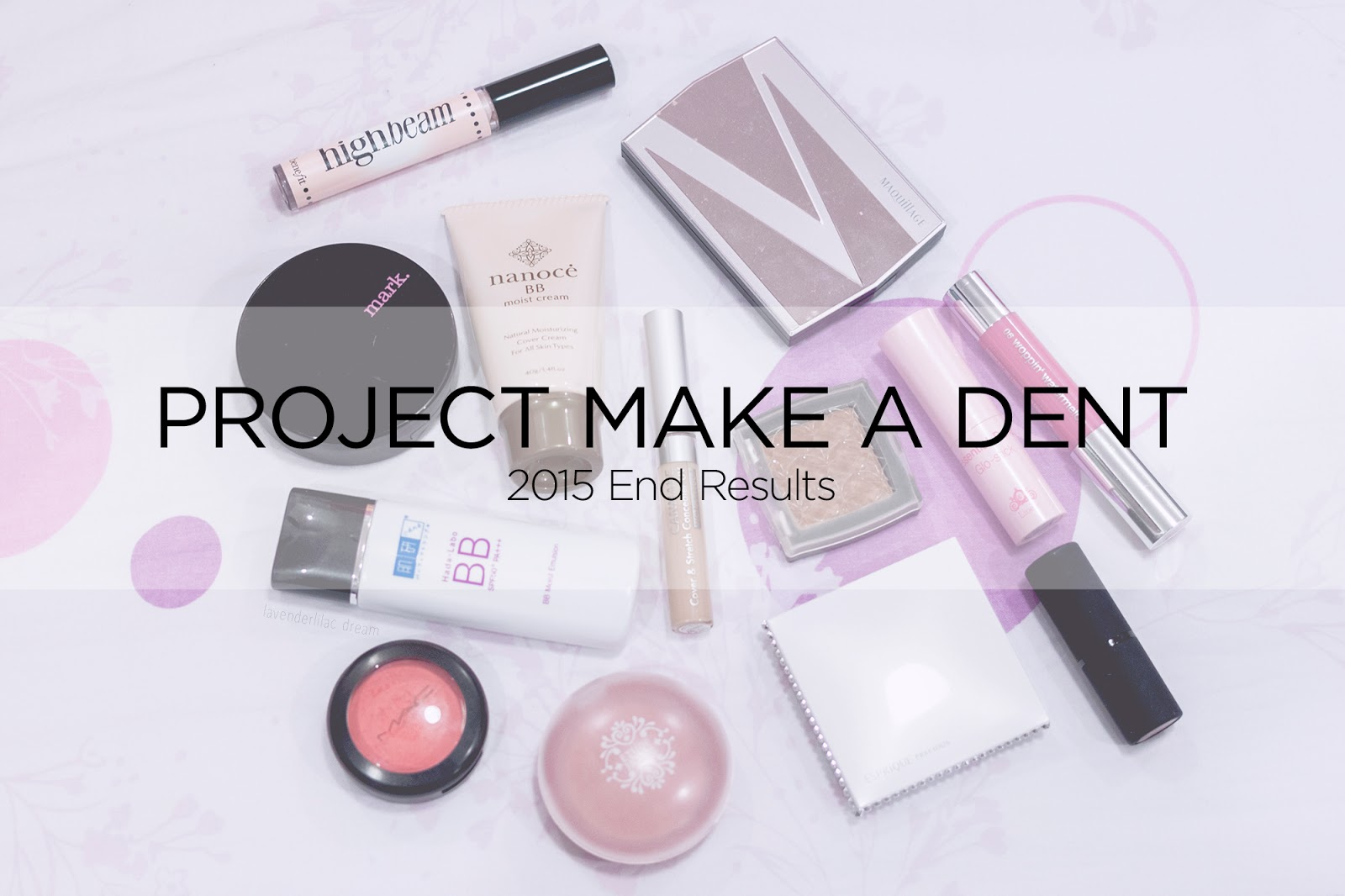 Project make a dent 2015 end results