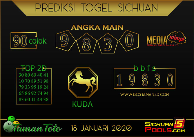 Prediksi Togel SICHUAN TAMAN TOTO 18 JANUARI 2020