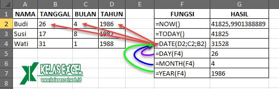 Contoh Beberapa Fungsi Tanggal Dalam Excel