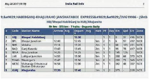 Indian Railways, IRCTC, Rly Enquiry, IRCTC PNR, Train Enquiry, Rail Info App, Indian Rail