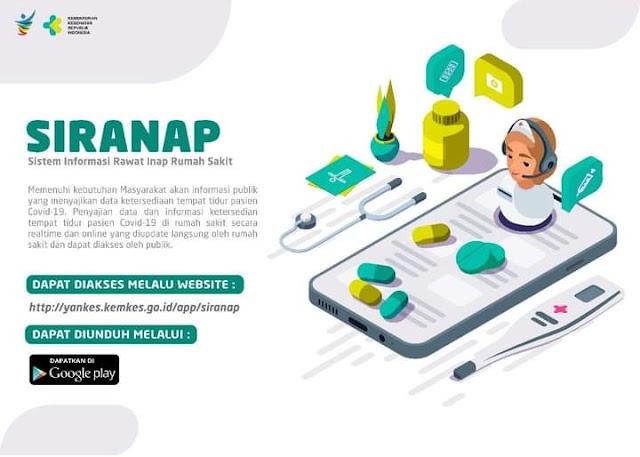 Aplikasi Siranap----Informasi data ketersediaan tempat tidur isolasi dan tempat tidur ICU COVID- 19 di Rumah Sakit Seluruh Indonesia