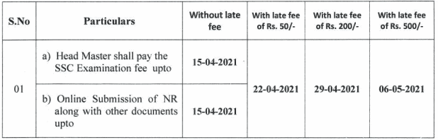 SSC June 2021 Fee Payment due date extended upto 15-04-2021