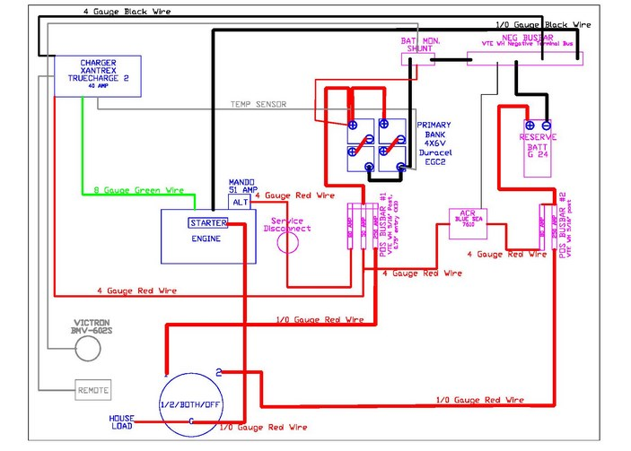 Home wiring diagram online home wiring and electrical diagram home wiring diagram online swarovskicordoba Choice Image