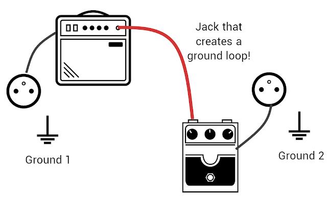 Ground loop guitar pedals