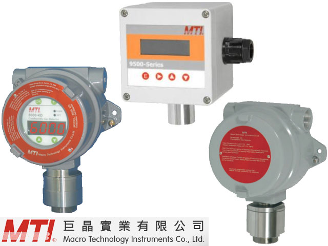 Combustible Gas Detector