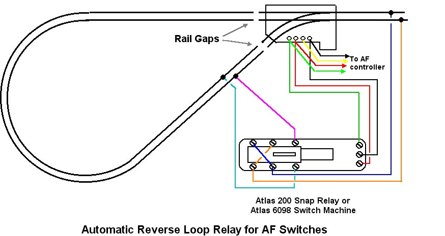 Switch Loop Wiring