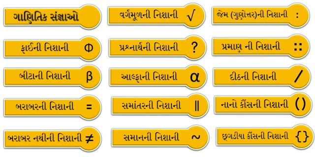 Mathematical Symbols (Ganitik Sutro) PDF | Ganit na Sutro - Useful For All Students and Teachers