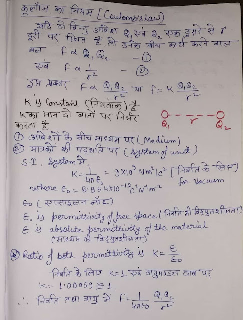 coulomb's law in hindi, what is basic difference between electrostatic force and gravitational force