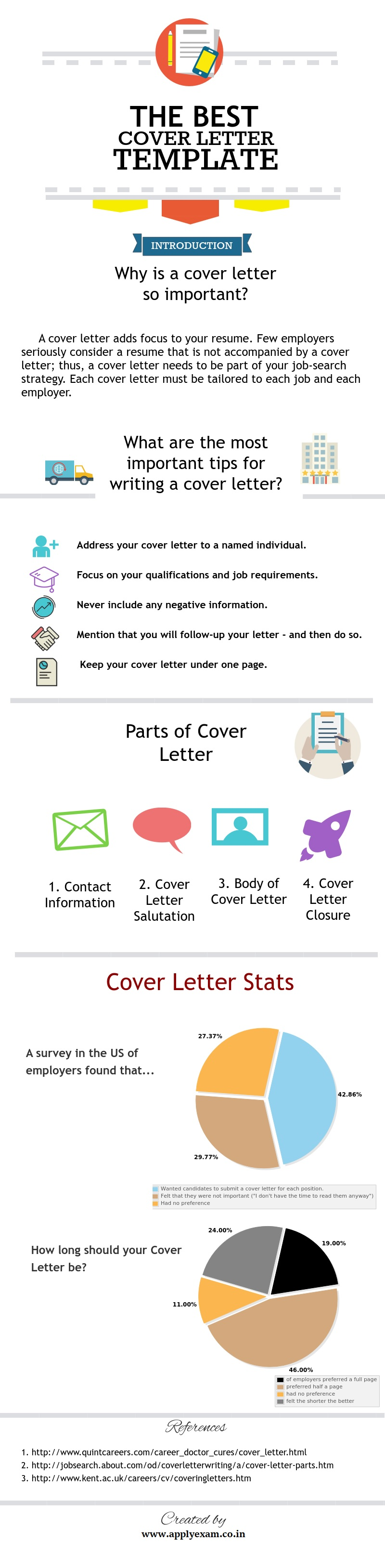 cover-letter-examples-infographics