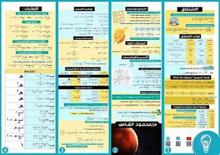 خرائط ذهنية وتلخيص تفاضل وتكامل رياضيات الثانوية العامة