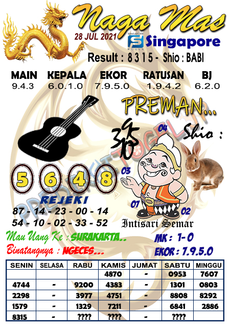 Syair Naga Mas SGP Rabu 28 Juli 2021