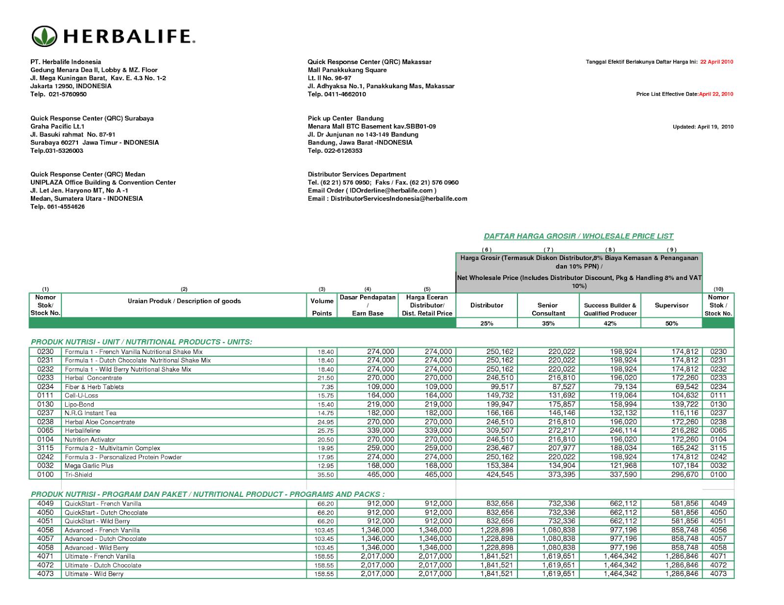 Produk dan Alat Kecantikan: Price List Herbalife Indonesia