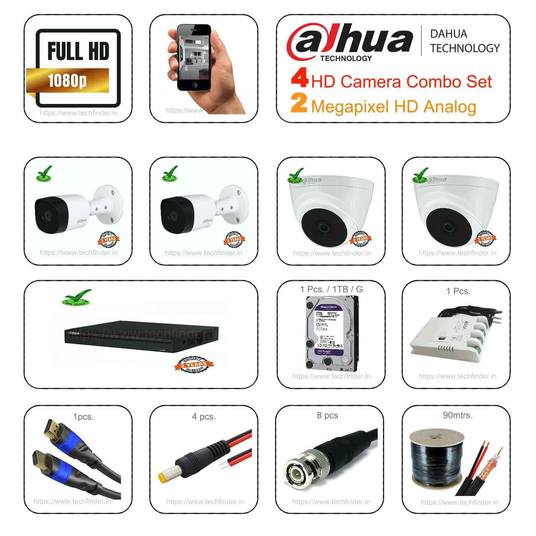LẮP Combo Bộ 4 Camera Dahua HDCVI