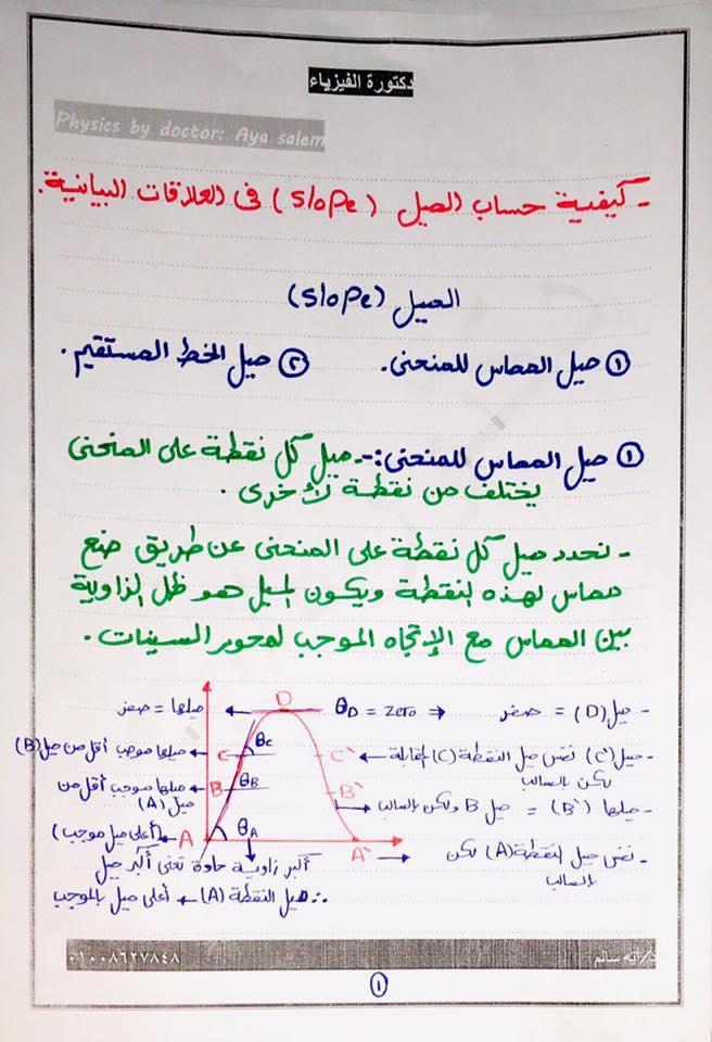 7 ورقات مهمين جدا لمسألة الرسم البياني اللي لازم تيجي أساسية فكل امتحان فيزياء للثانوية 1