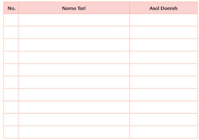 Tabel berbagai karya tari dan daerah asalnya www.simplenews.me
