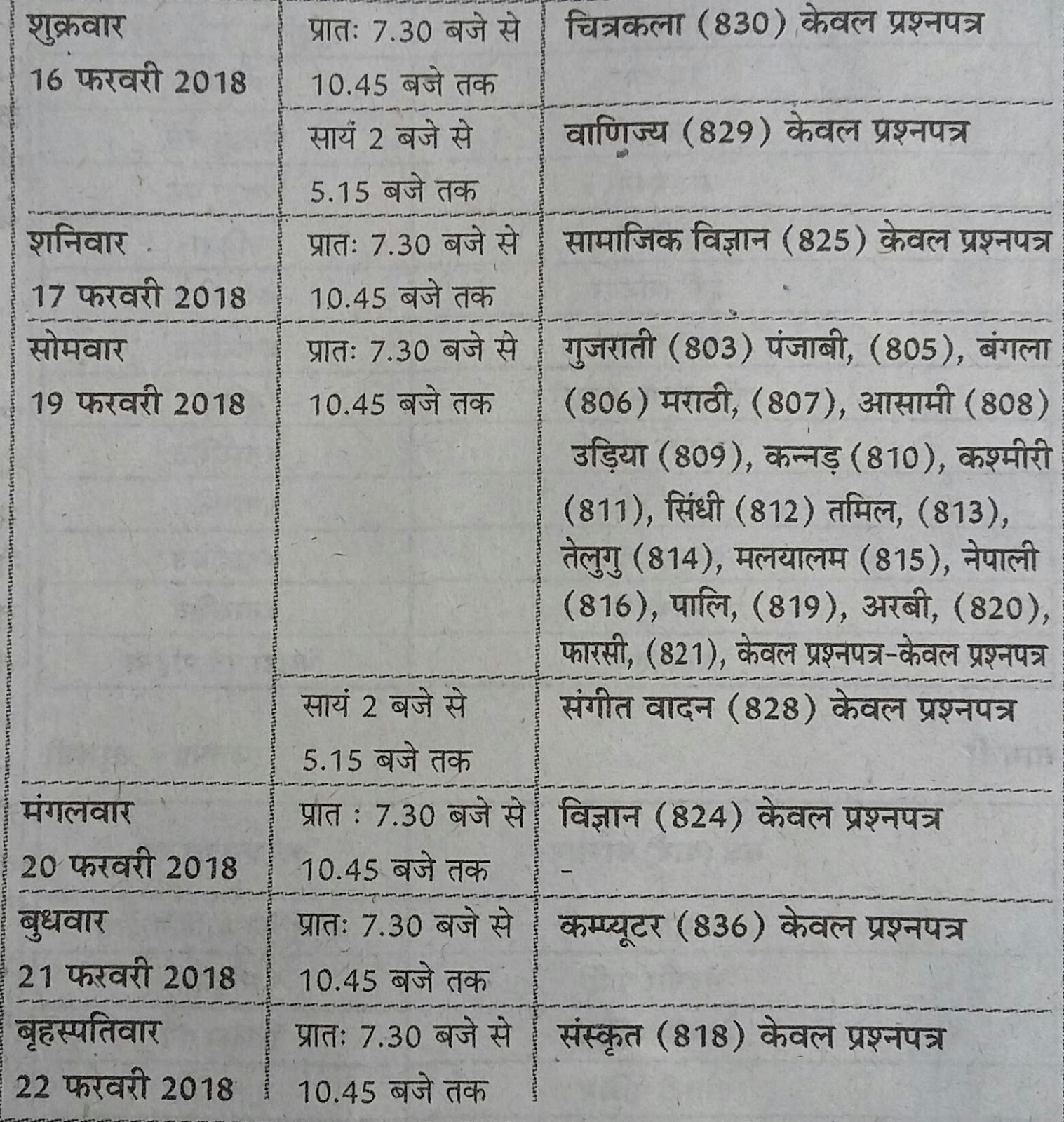 12 Up board Exam Time table 2019 download O pdf