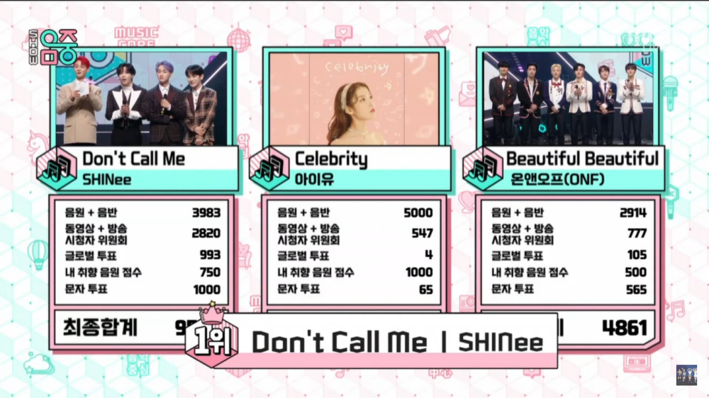 SHINee Get The 3rd Win for 'Don't Call Me' on 'Music Core'!