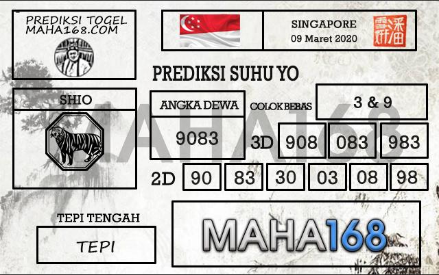 Prediksi Togel Singapura Senin Jitu Master Togel Sgp