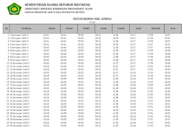 Jadwal Imsakiyah Ramadhan 1442 H Kabupaten Serang, Provinsi Banten