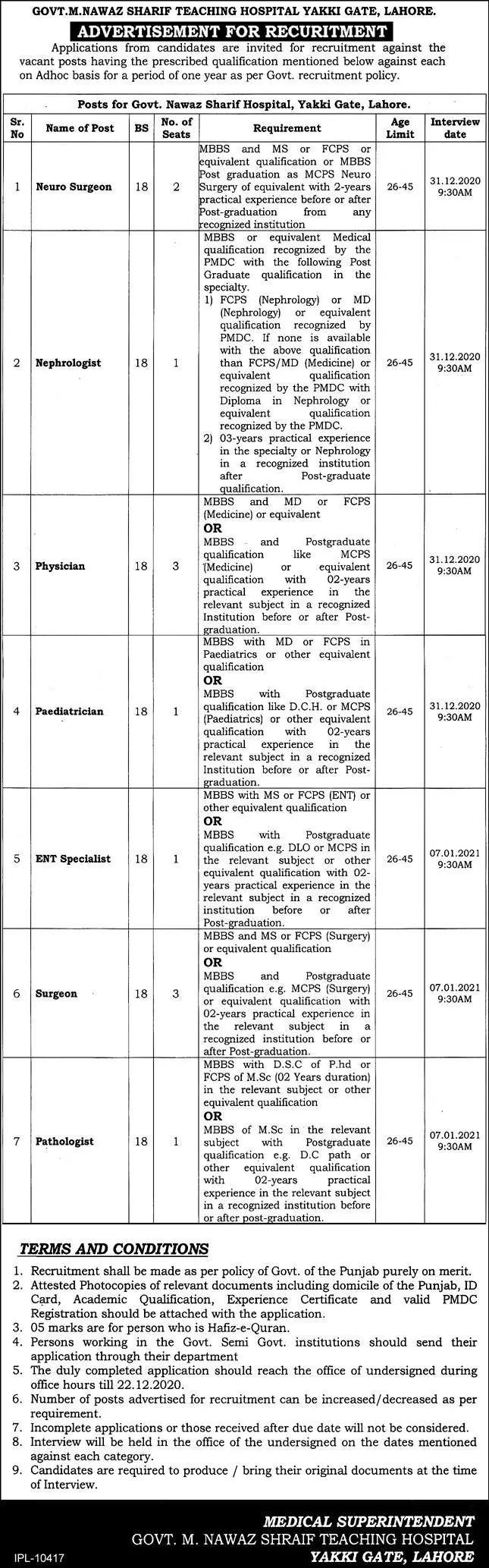 Nawaz Sharif Teaching Hospital Lahore Jobs 2020