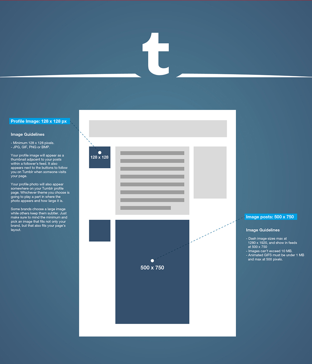 Tumblr Profile Picture Size 2016