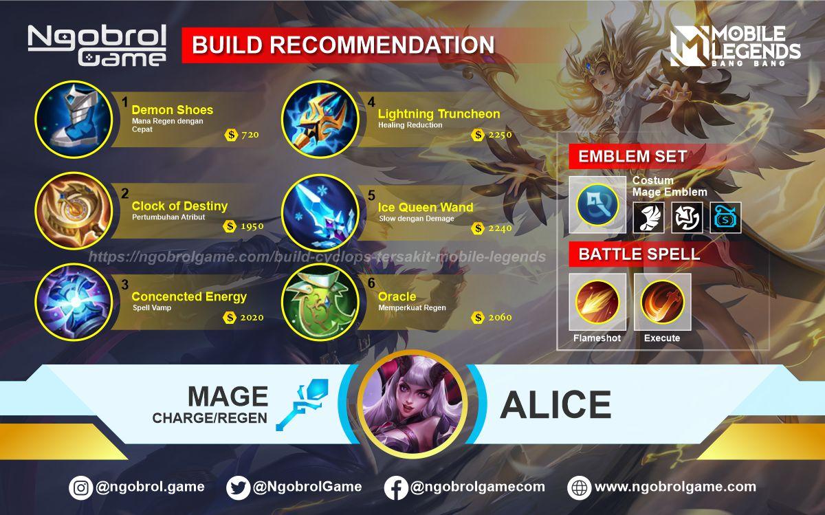Build Alice Savage Mobile Legends
