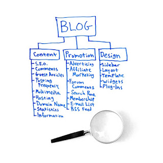Your Guide For Blog Marketing Blogs