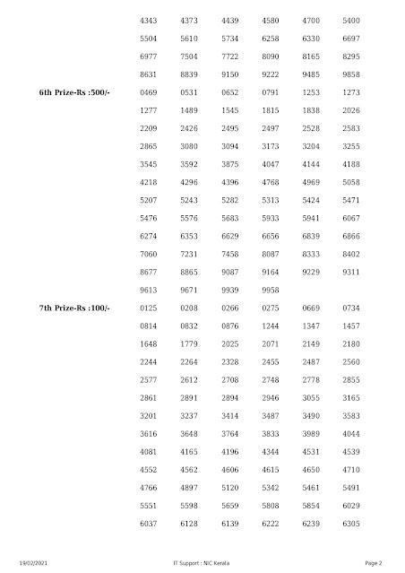nirmal-kerala-lottery-result-nr-212-today-19-02-2021-official-pdf-keralalotteries.net