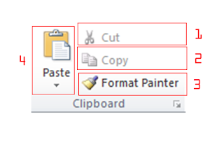 fungsi dari cut, copy, paste dan format pointer