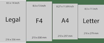 Ukuran Kertas HVS A4, F4, Legal, Folio dll Lengkap