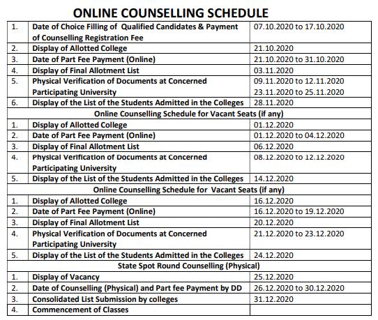 Bihar CET B.Ed. Counselling Schedule 2020