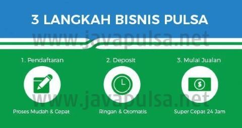 Cara Bisnis Jualan Pulsa Bersama JavaPulsa.net PT Aslamindo Eltama Raya