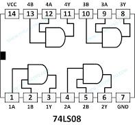 AND 7408 gate IC pen arrangement