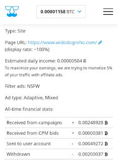 Monetisasi Blog dengan A-Ads Dibayar Bitcoin