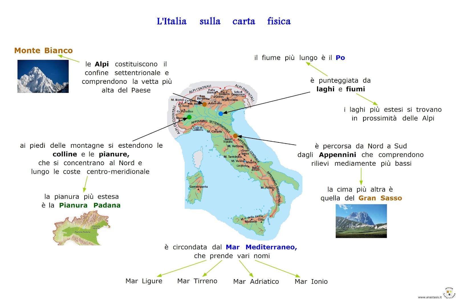 Cartina Italia Centrale E Meridionale.Italia Mappa Mentale Schema