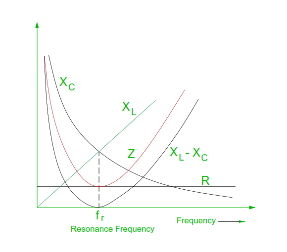 resonance-frequency.png