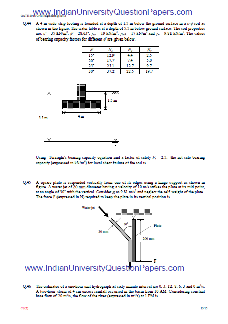 Gate Question Paper Pdf