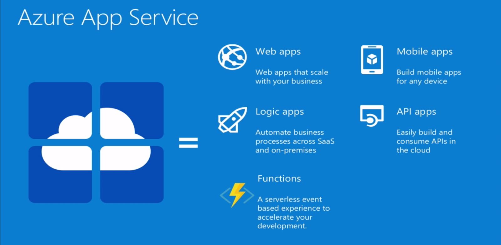 Build Windows App Online