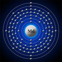 Mendelevyum atomu elektron kabuk modeli