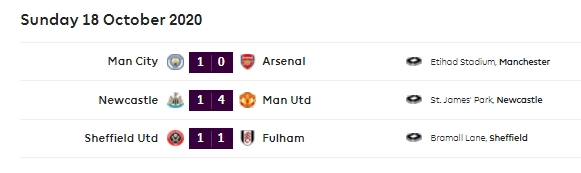 epl latest result matchweek 5