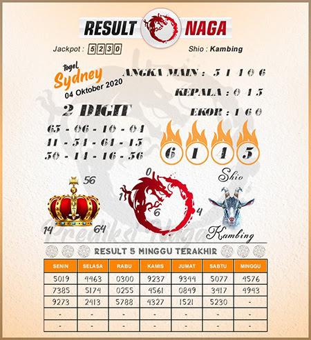 Prediksi Result Naga Sdy Minggu