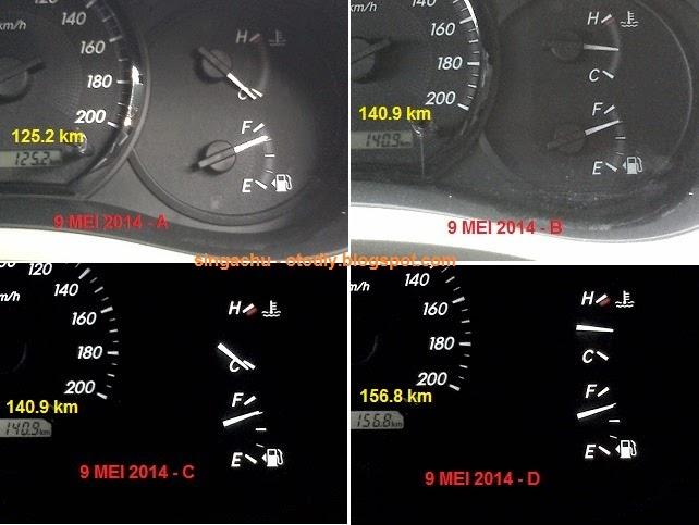 konsumsi bbm all new kijang innova bensin harga mobil bekas grand avanza 2015 drive style mempengaruhi vvt i gambar 2 kiri bawah posisi jarum setelah diisi 220rb trip meter a direset menjadi nol