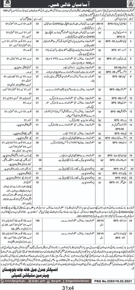 Prison Police Department  And Jail Warder Jobs 2021 -Police department jobs - Jail department jobs - Latest Jail Jobs Advertisement in Pakistan  2021