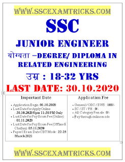 SSC Junior Engineer (JE) Recruitment