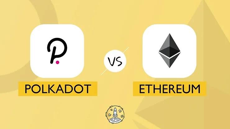Polkadot и Ethereum