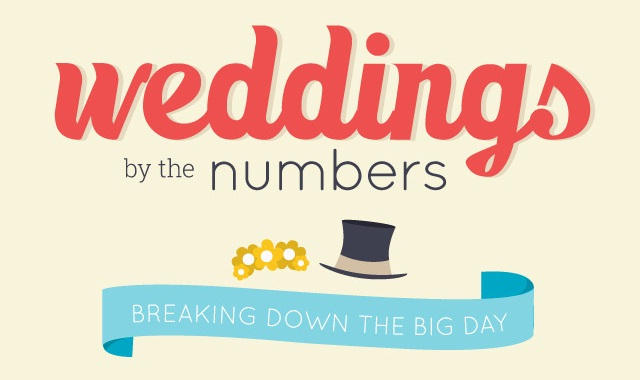 Image: Wedding By The Numbers #infographic
