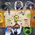 Membangun Kreativitas dan Inovasi Tanpa Batas