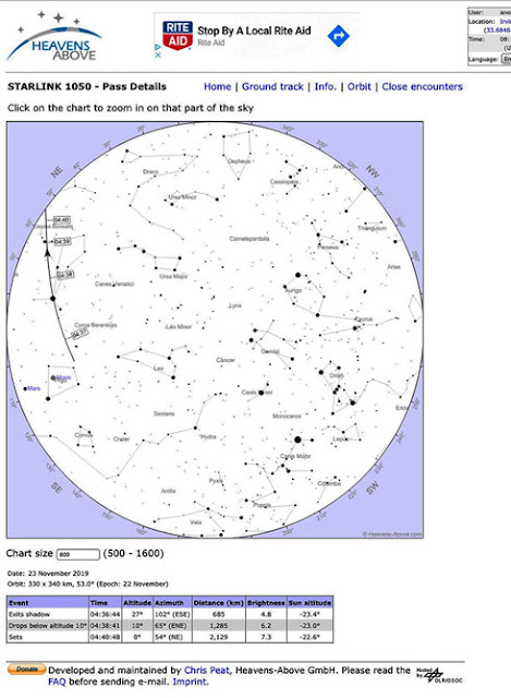 Predicted sky location for the first of the string of Starlink satellites (Source: www.heavens-above.com)